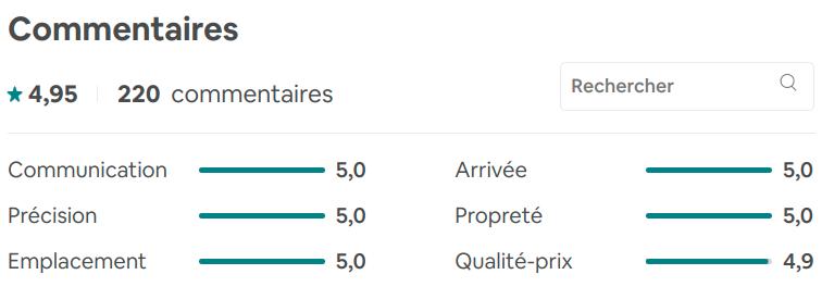 Réservation appartement Saint-Marc